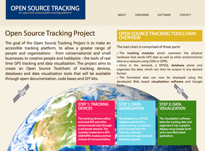 Open Source Tracking Platform